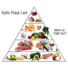 Kiểm soát lượng đường máu bằng chế độ ăn ketogen